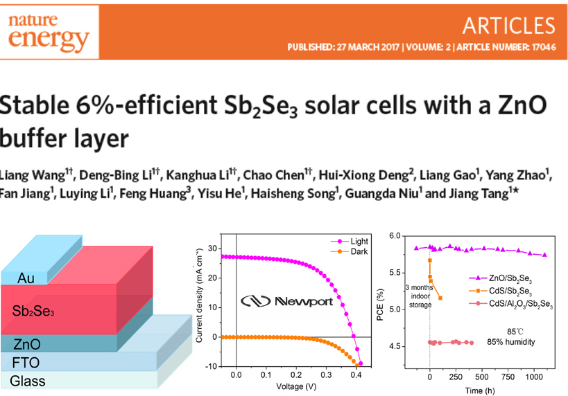 Nature Energy Published WNLO Research on Solar Cells with a ZnO Buffer Layer